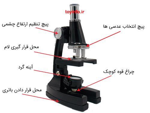 شرح قسمت های مختلف میکروسکوپ 900