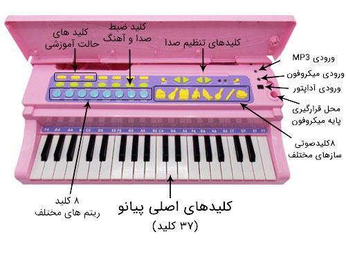 جزییات و قسمت های مختلف پیانو پایه دار صورتی