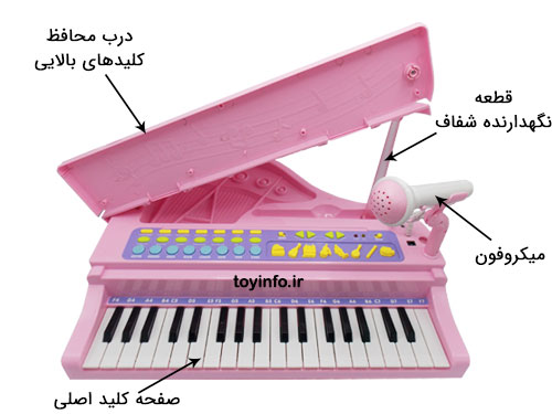 شرح قسمت های پیانو پایه دار صورتی