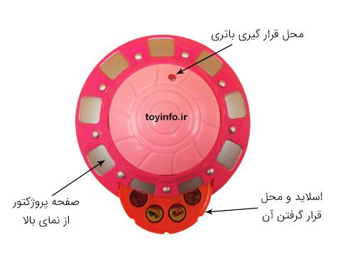 تصویر و توضیح قسمت بالای پروژکتور نقاشی