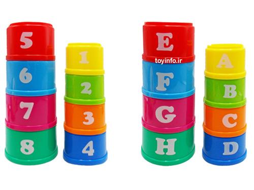 برج حروف و اعداد