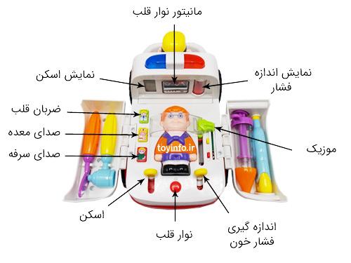 جزییات آمبولانس و امکانات آن