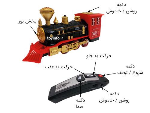 جزییات قطار و کنترل