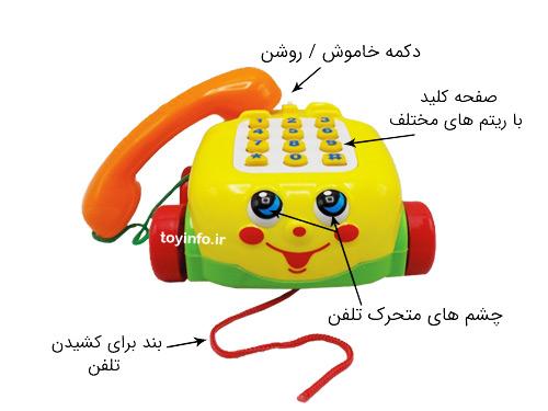 جزییات آقای تلفن