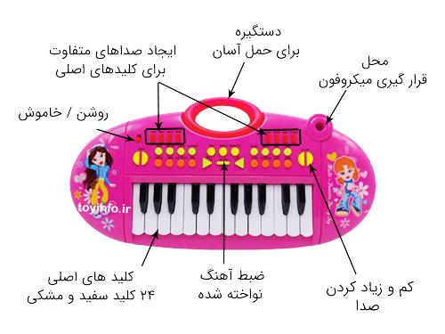 جزییات پیانو