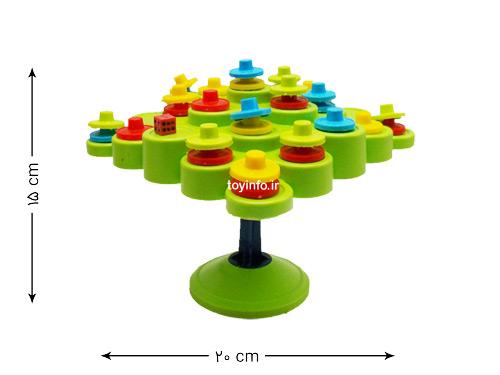 ابعاد برج تعادل, اسباب بازی فکری پسرانه