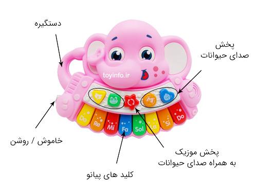 جزییات فیل