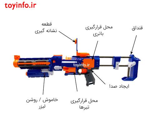 جزییات تفنگ