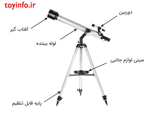 جزییات تلسکوپ