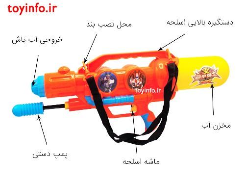 جزییات تفنگ آب پاش فایرمن
