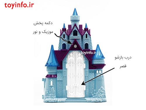 اسباب بازی قصر آنا السا , اسباب بازی جدید فروزن