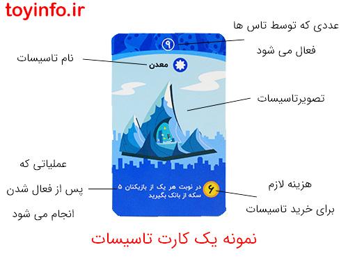 مشخصات کارت های تاسیسات